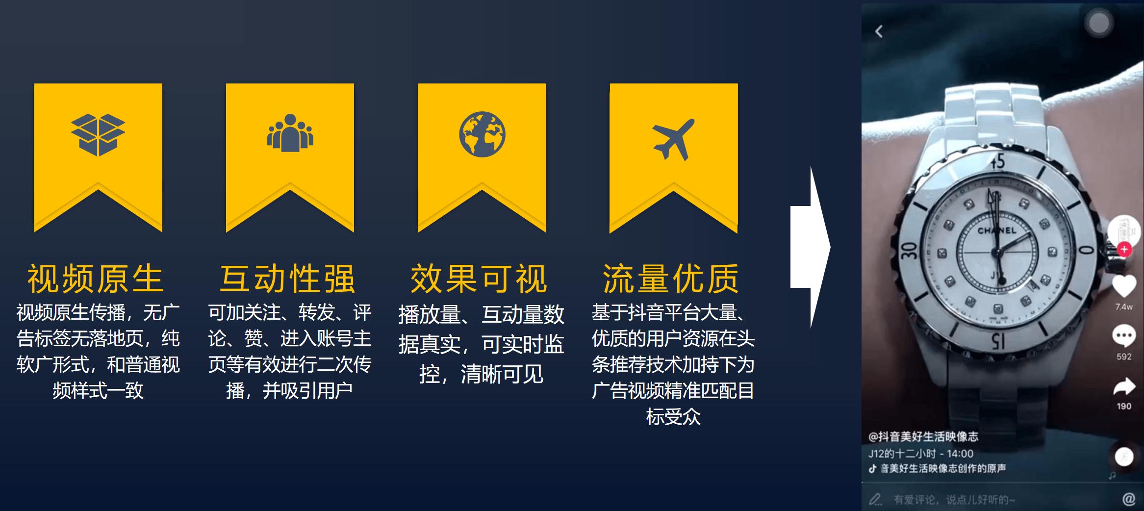 Dou+信息流视频广告