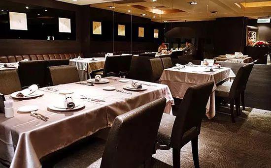 一个赚钱的饭店是从选址开始的,如何选址?