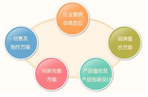 上海餐饮欧宝体育APP下载差异化定位,欧宝体育APP下载差异化,餐饮欧宝体育APP下载定位