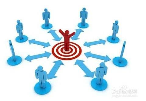 品牌营销推广有哪些层次?