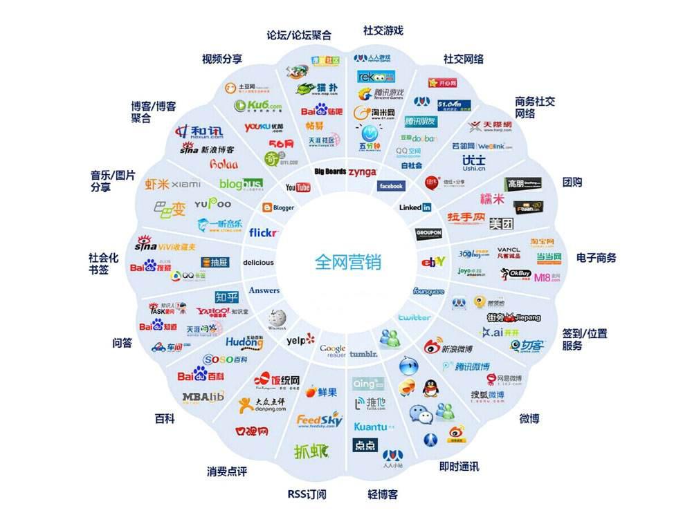 如何通过品牌策划推广,提升企业市场竞争力!